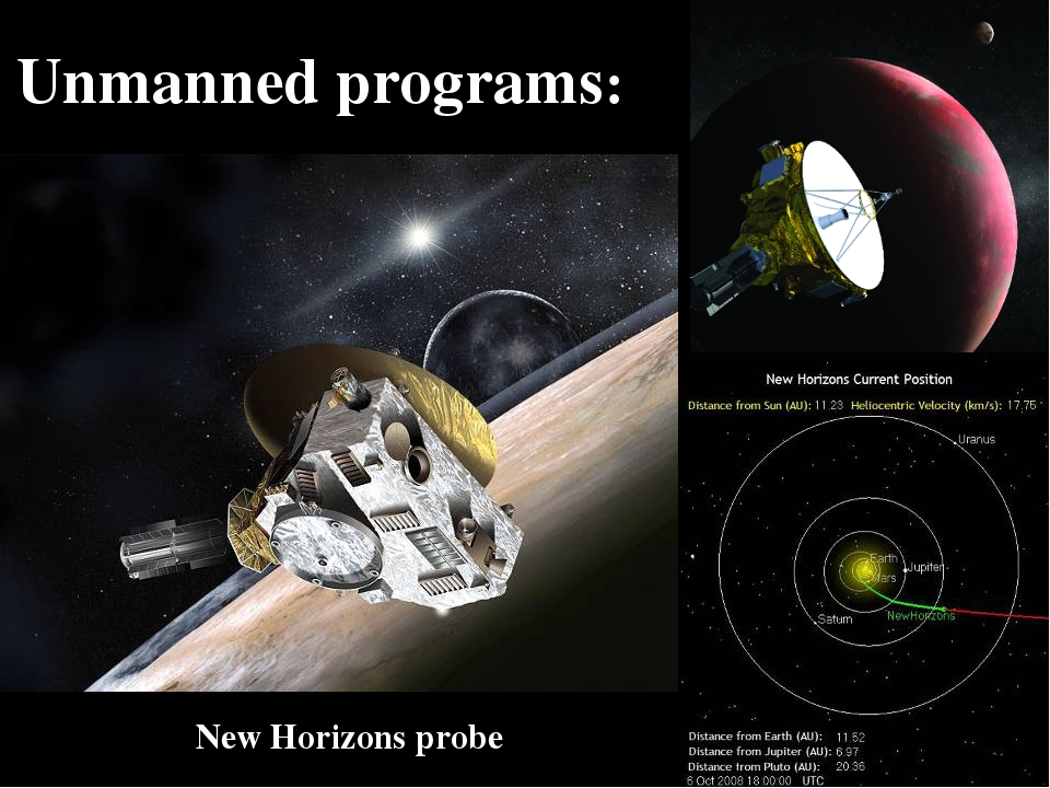 space probes current positions - 960×720