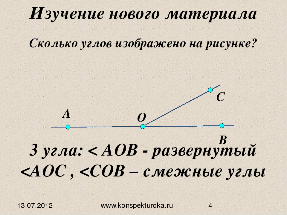 13.07.2012 www.konspekturoka.ru 3 угла: < АОВ - развернутый