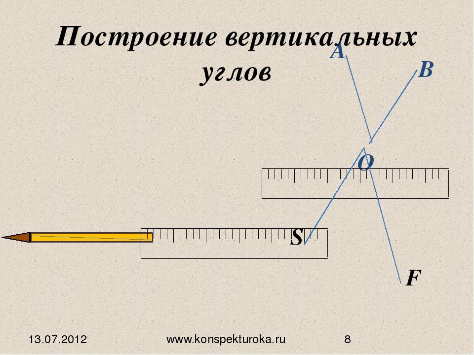 Построение вертикальных углов S F 13.07.2012 www.konspekturoka.ru А O В