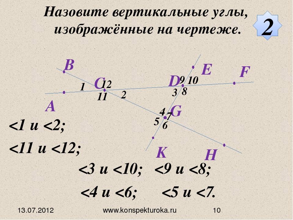 13.07.2012 www.konspekturoka.ru Назовите вертикальные углы, изображённые на ч...
