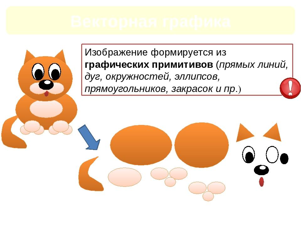 Картинка из примитивов