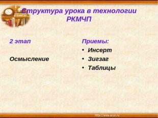 Структура урока в технологии РКМЧП 2 этап Осмысление Приемы: Инсерт Зигзаг Та