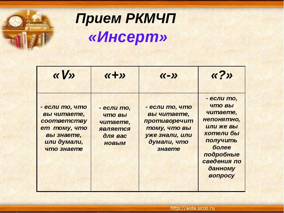 Прием РКМЧП «Инсерт» «V»«+»«-»«?» - если то, что вы читаете, соответствует...