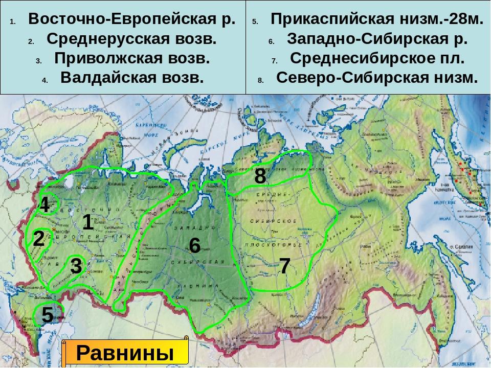 Восточно-Европейская р. Среднерусская возв. Приволжская возв. Валдайская возв...