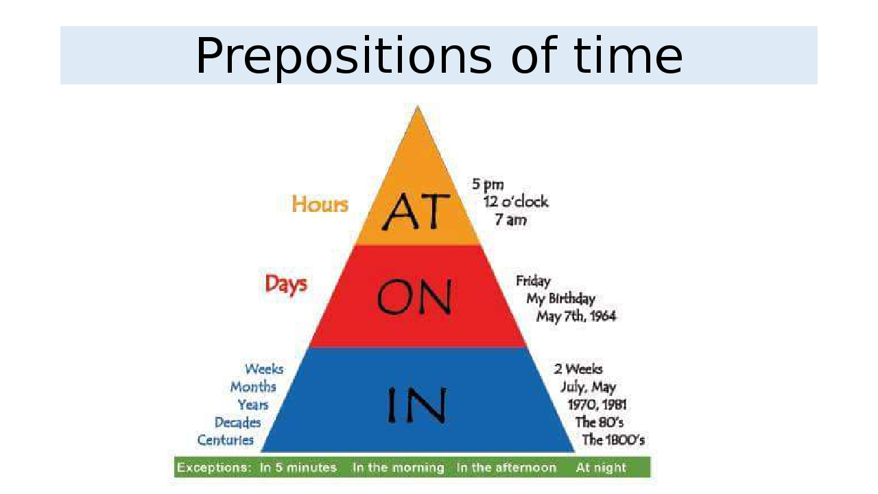 prepositions of time 1 Prepositions are short words (on, in, to) that usually stand in front of nouns (sometimes also in front of gerund verbs) even advanced learners of english find prepositions difficult, as a 1:1 translation is usually not possible.