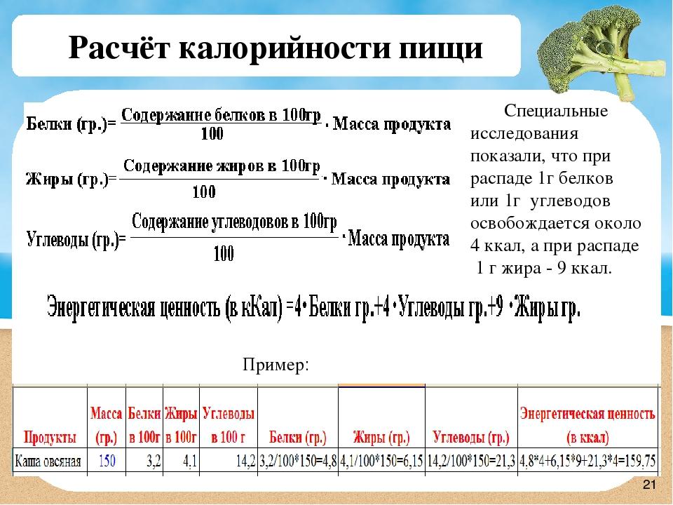 Формула Расчета Калорийности Для Похудения.