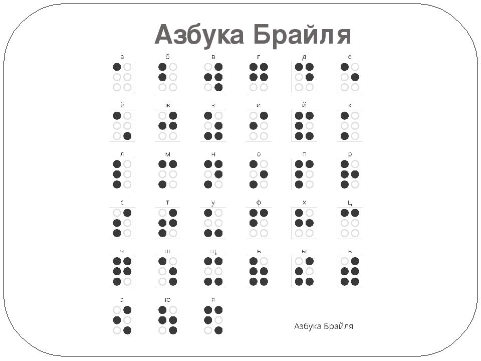когда алфавит для слепых картинки при выборе продукции