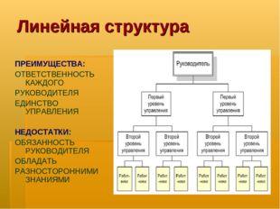 Линейная структура ПРЕИМУЩЕСТВА: ОТВЕТСТВЕННОСТЬ КАЖДОГО РУКОВОДИТЕЛЯ ЕДИНСТВ