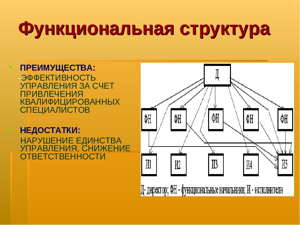 Функциональная структура ПРЕИМУЩЕСТВА: -ЭФФЕКТИВНОСТЬ УПРАВЛЕНИЯ ЗА СЧЕТ ПРИВ...