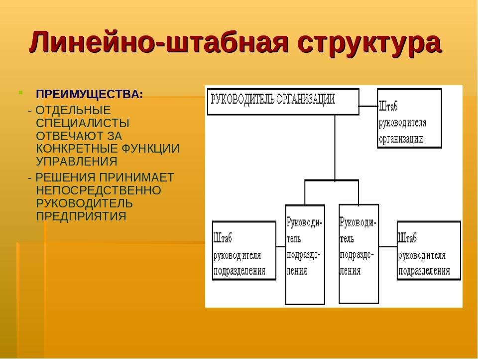 Линейно-штабная структура ПРЕИМУЩЕСТВА: - ОТДЕЛЬНЫЕ СПЕЦИАЛИСТЫ ОТВЕЧАЮТ ЗА К...