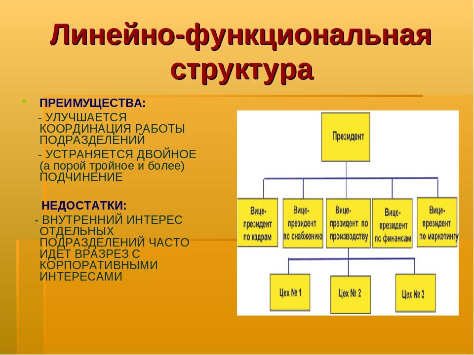 Линейно-функциональная структура ПРЕИМУЩЕСТВА: - УЛУЧШАЕТСЯ КООРДИНАЦИЯ РАБОТ...