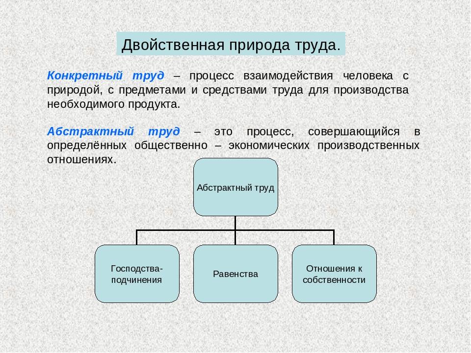 Двойственная природа труда. Конкретный труд – процесс взаимодействия человека...