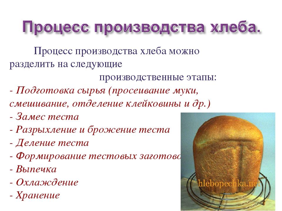 Процесс производства хлеба в картинках, курбан-байрам