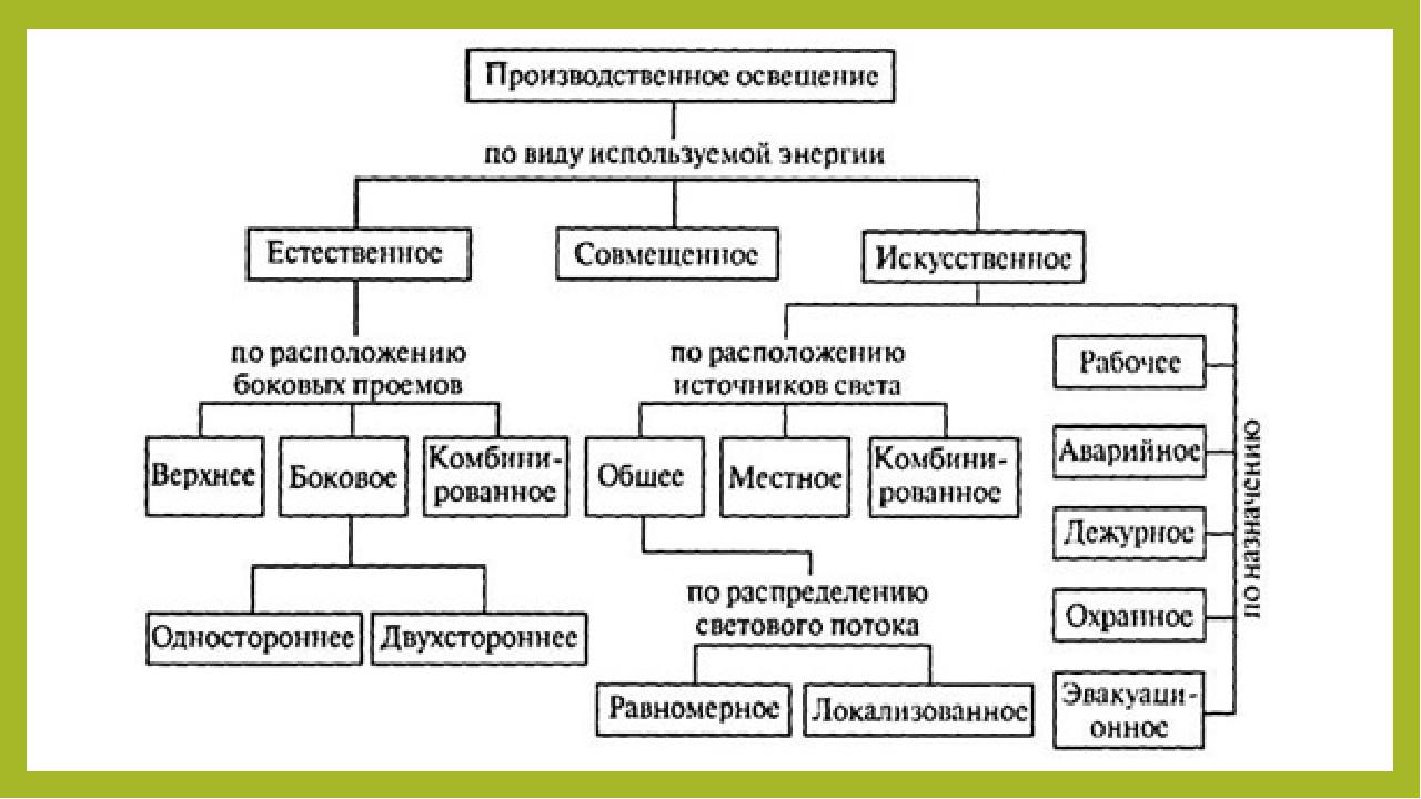 Как сделать кефир с гречкой для похудения