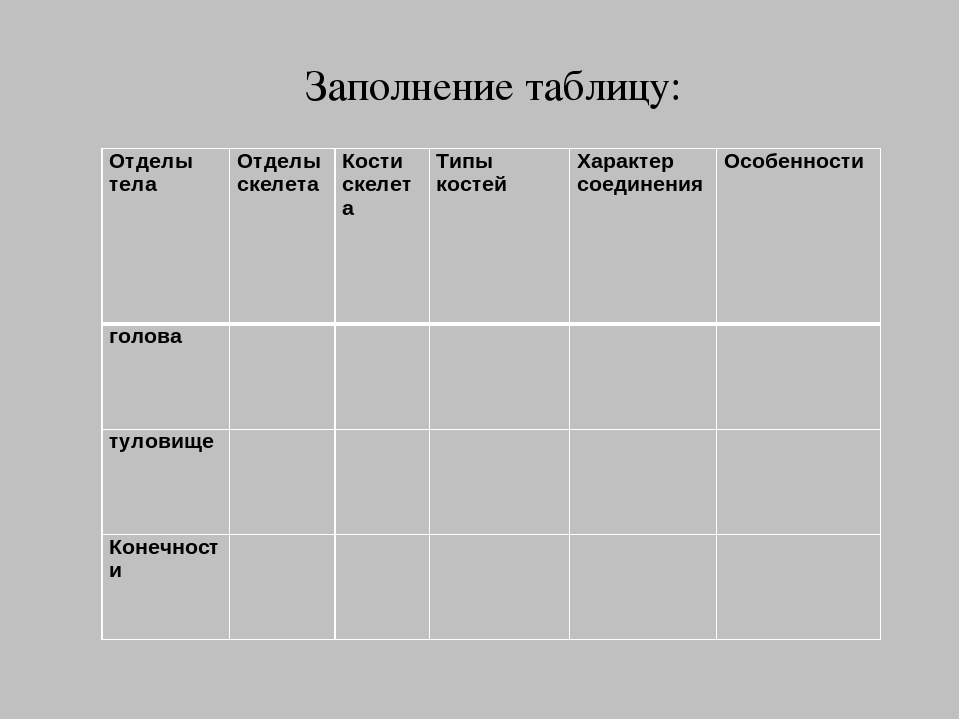 Заполнение таблицу: Отделы телаОтделы скелетаКости скелетаТипы костейХара...