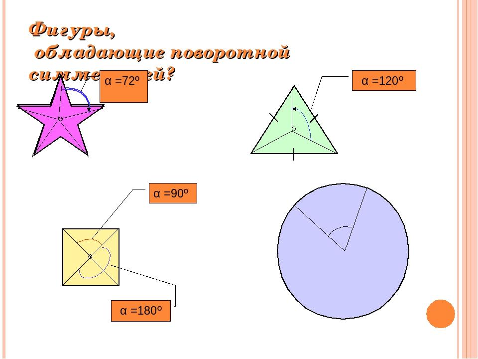 Фигуры, обладающие поворотной симметрией? α =120º α =90º α =180º α =72º