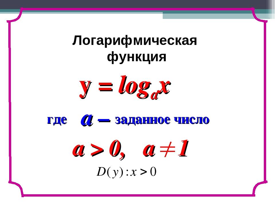 y = logax Логарифмическая функция