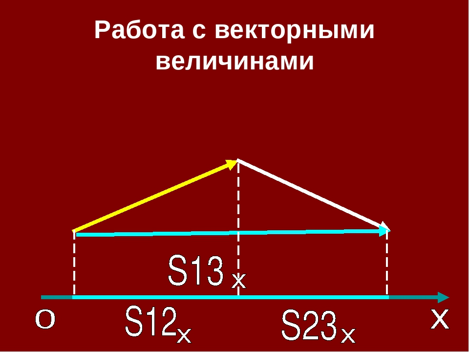 Работа с векторными величинами