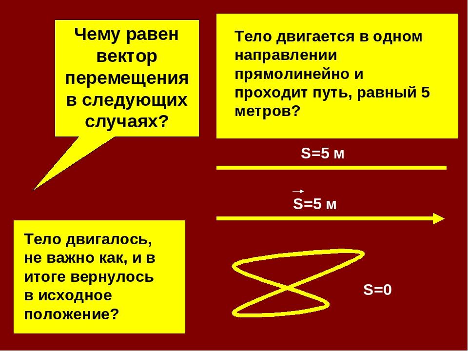 Чему равен вектор перемещения в следующих случаях? Тело двигается в одном нап...