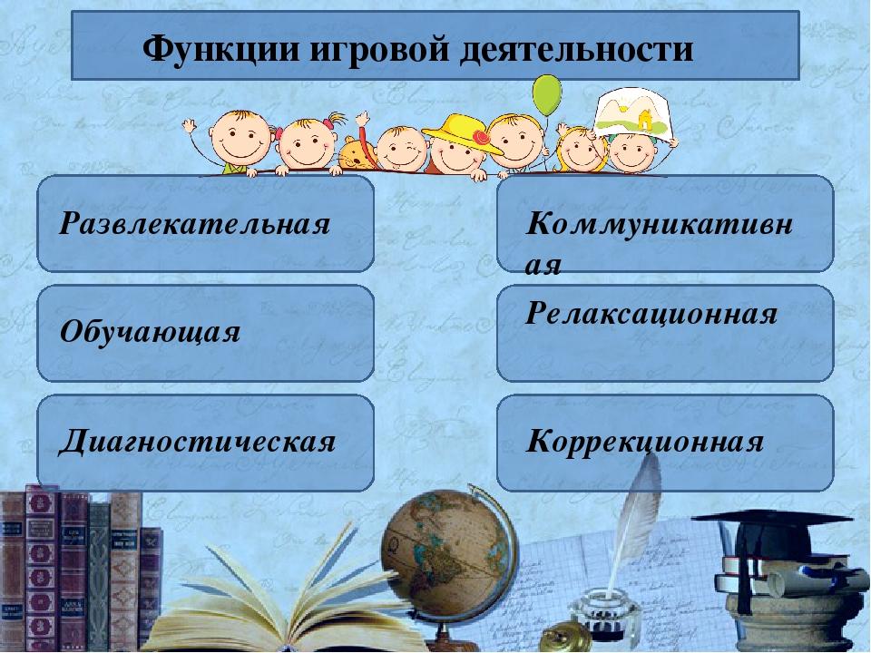 Функции игровой деятельности Развлекательная Коммуникативная Обучающая Релак...