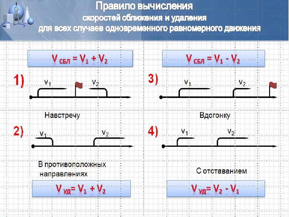 По математике удаление решебник задач на движение