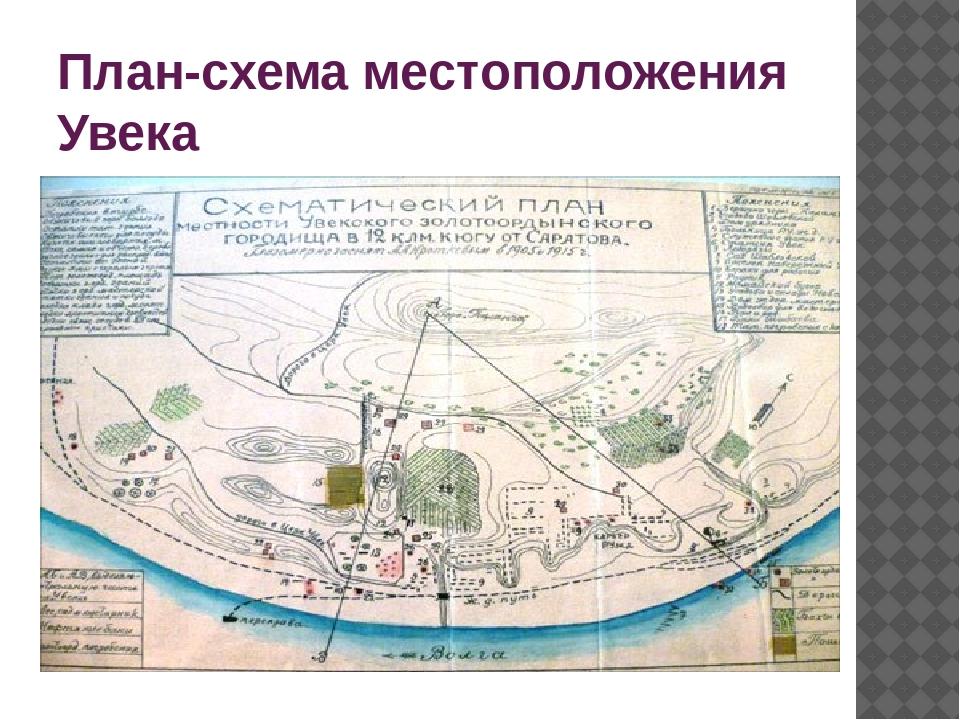План-схема местоположения Увека