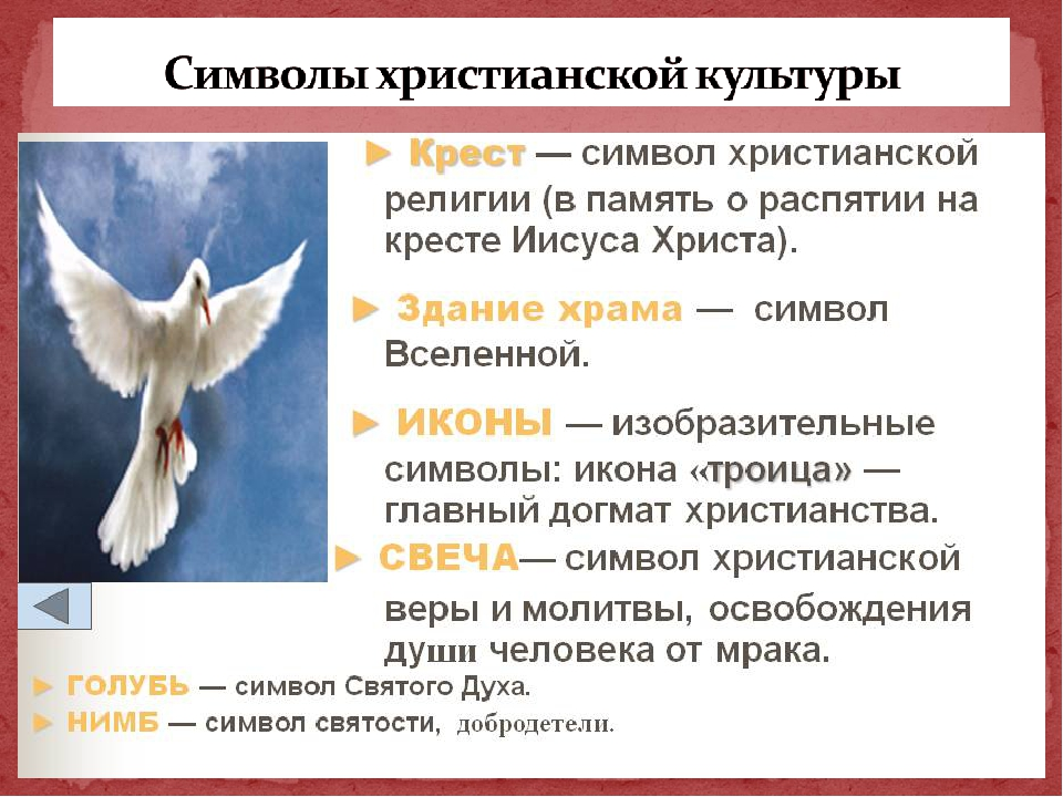 Символы православной веры картинки