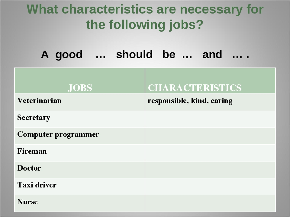 what are the characteristics of an The adult learners' characteristics are extremely important in order instructional designers to create the right elearning course content and structure.