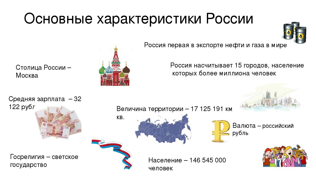Основные характеристики России Столица России – Москва Население – 146 545 00...