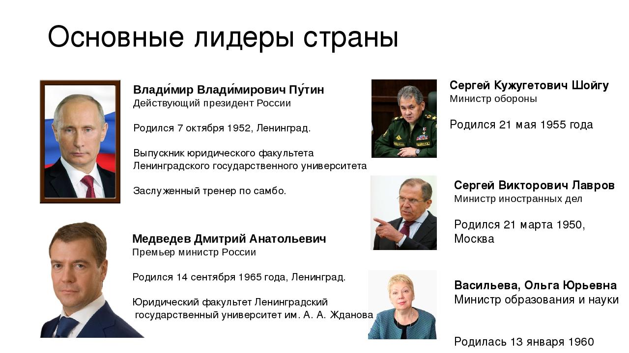 Основные лидеры страны Влади́мир Влади́мирович Пу́тин Действующий президент Р...