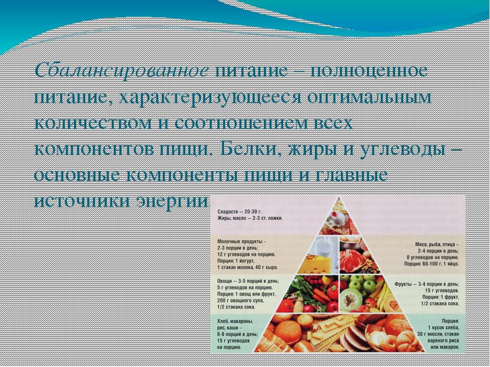 Основы Рационального Питания Для Похудения. 5 готовых вариантов меню на неделю для похудения и диеты