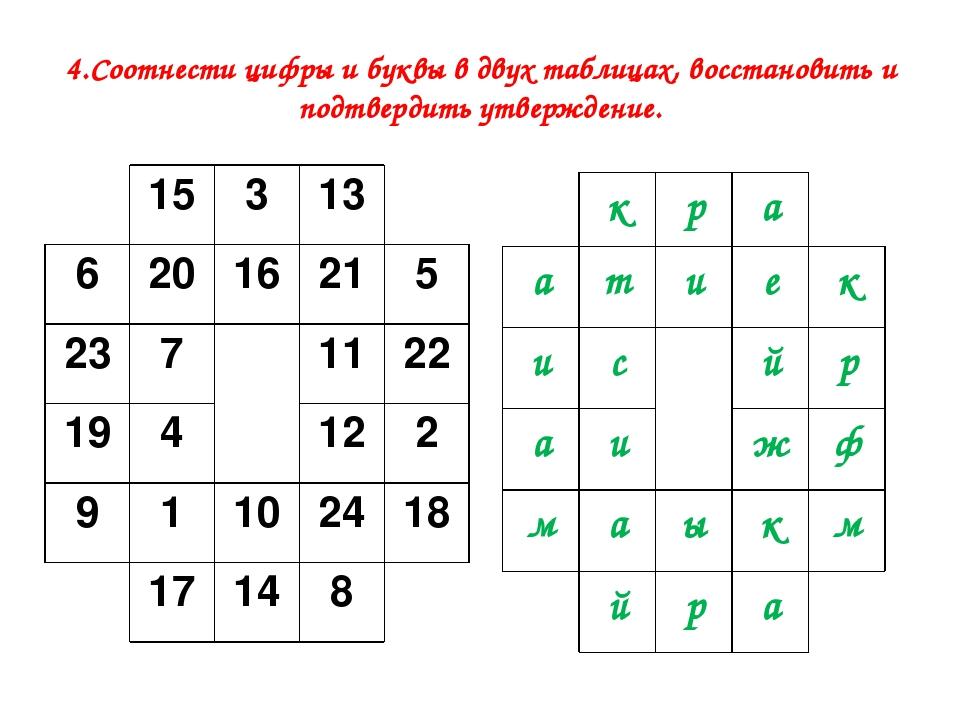 4.Соотнести цифры и буквы в двух таблицах, восстановить и подтвердить утверж...