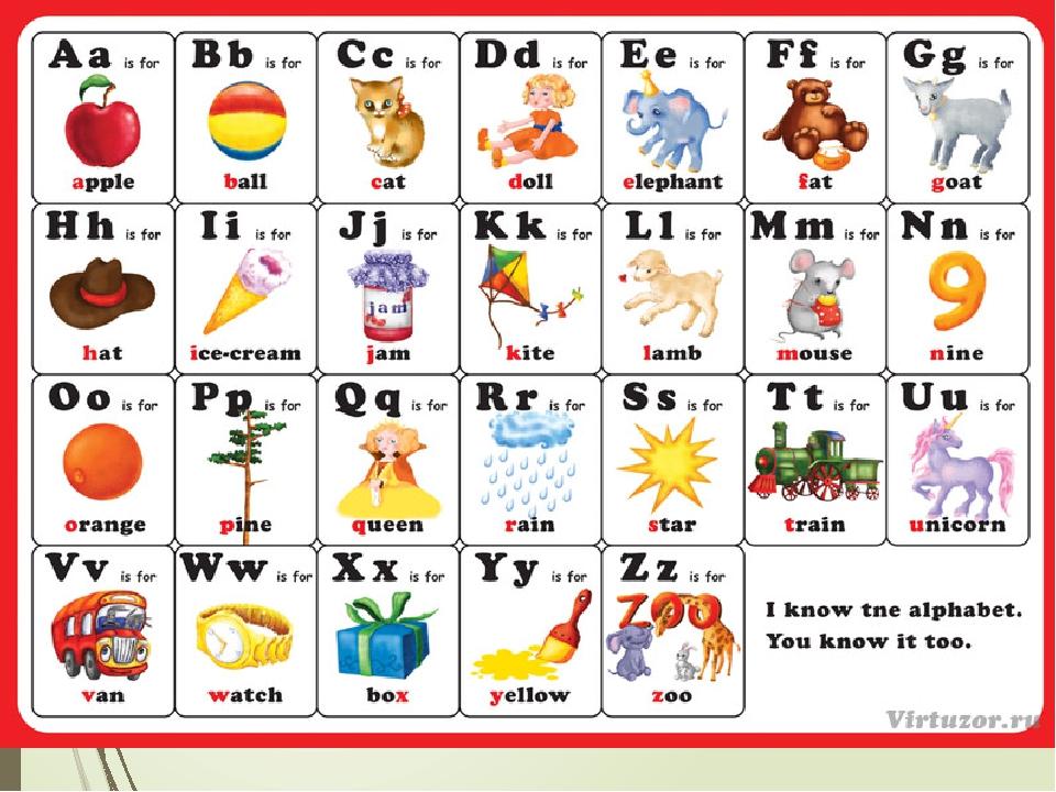 РАЗВИТИЕ РЕБЕНКА Английский для Детей