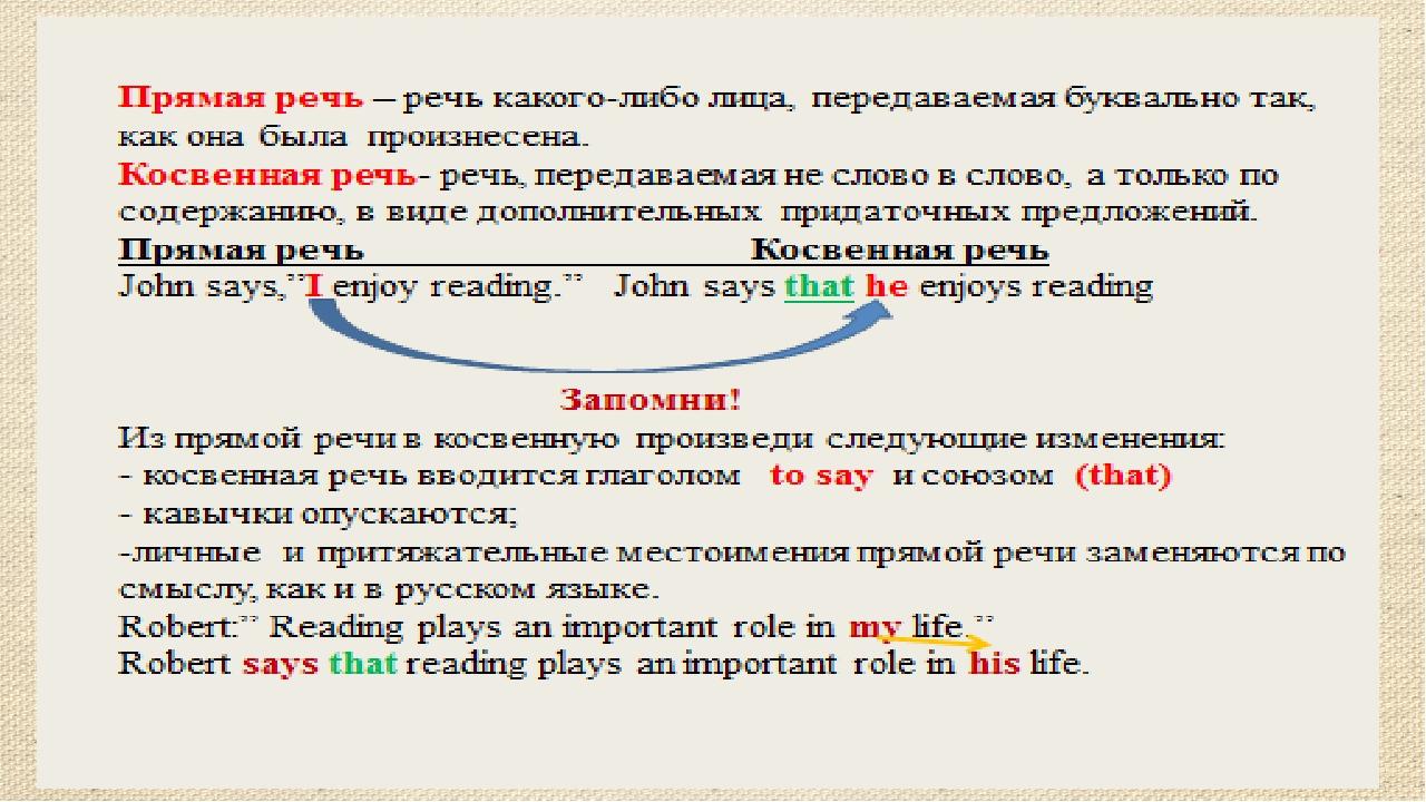 Контрольная работа косвенная речь в английском языке 6246