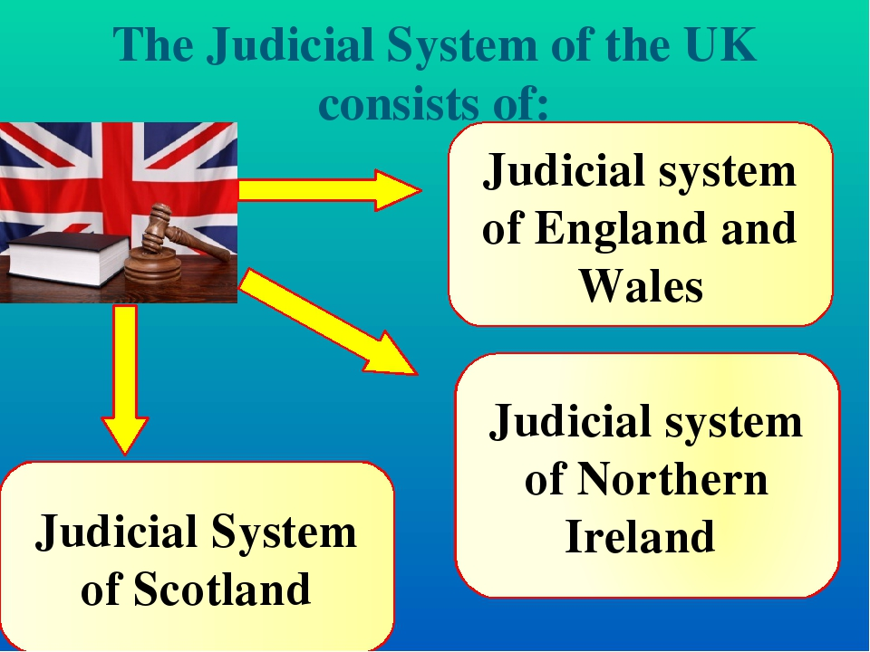 an analysis of the judiciary of the english legal system 19092017 us legal system history & basics us  the first actions of the newly created congress was to pass the judiciary act of 1789 that made provisions for.