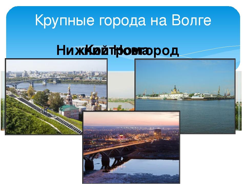 Крупные города на Волге Кострома Нижний Новгород