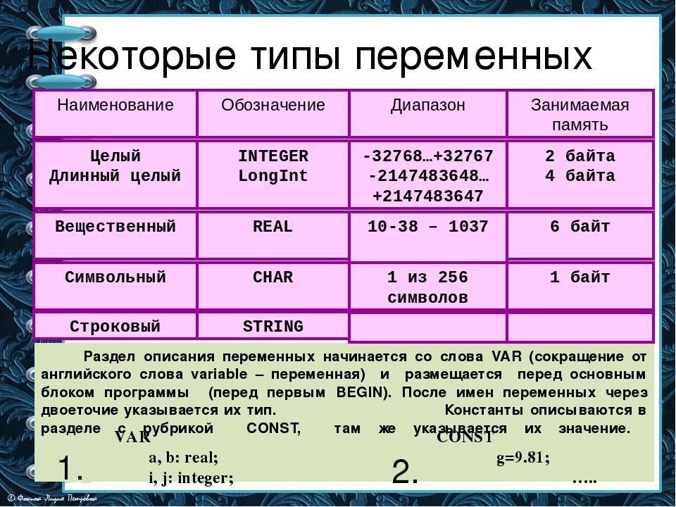 Диапазон Занимаемая память -32768…+32767 -2147483648… +2147483647 2 байта 4 б...