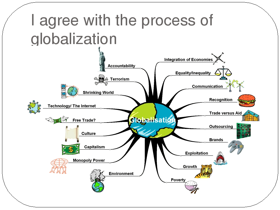 the process of globalization in todays society This international exchange is just one example of globalization, a process that has everything to do with geography globalization and its characteristics.