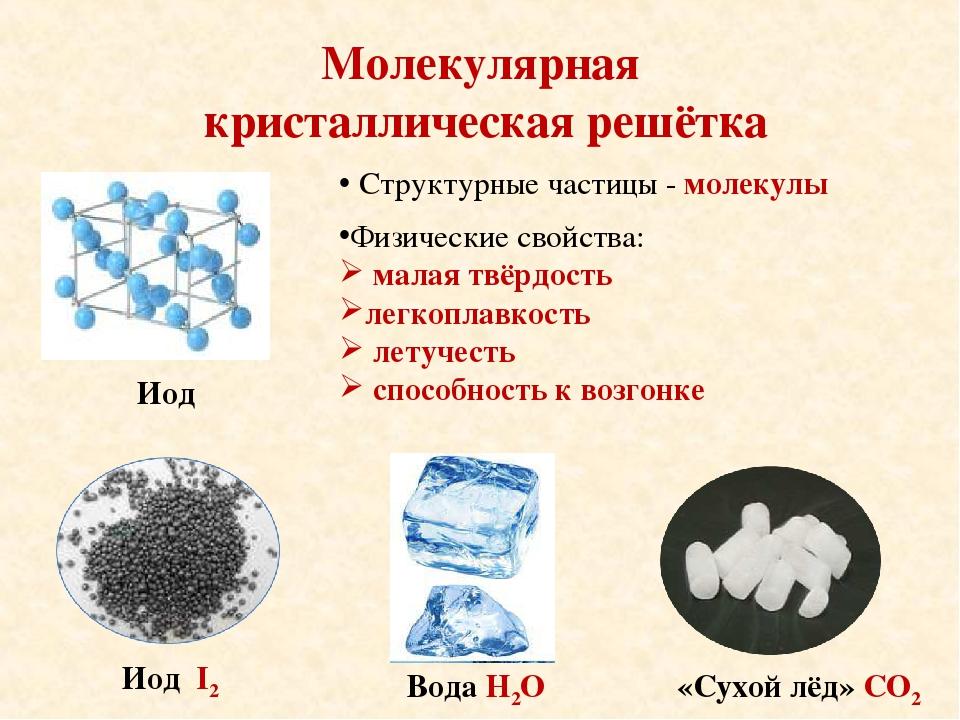 Молекулярная кристаллическая решётка Иод Структурные частицы - молекулы Физич...