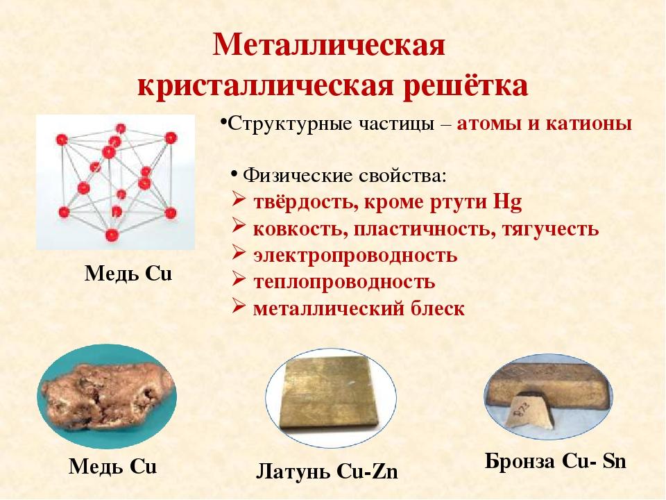 Металлическая кристаллическая решётка Медь Cu Структурные частицы – атомы и к...