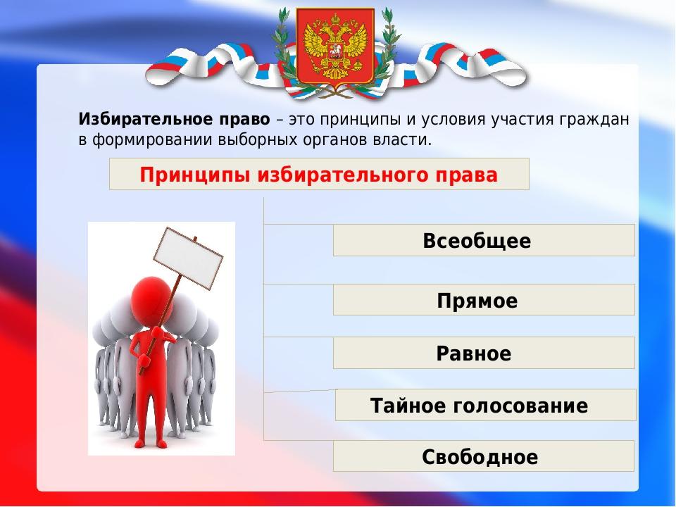 картинка права избирателей штрихом