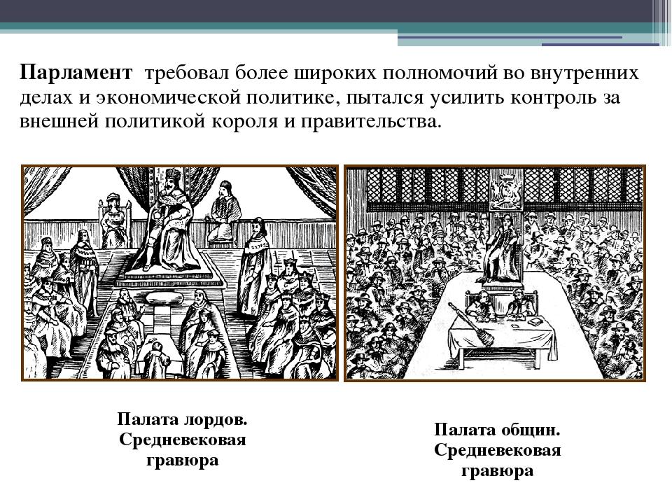 развлечение лондонцев в 17 веке презентация