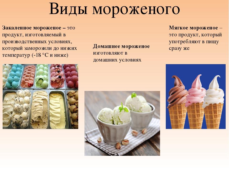 Картинки виды мороженого