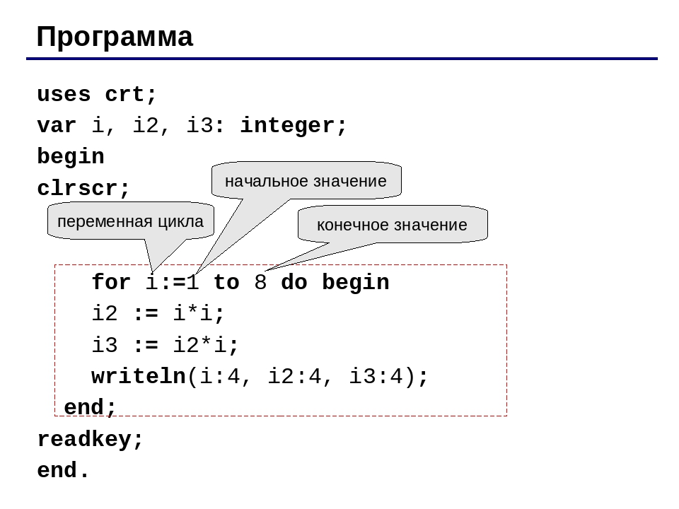 Программа uses crt; var i, i2, i3: integer; begin clrscr; for i:=1 to 8 do be...