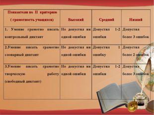 Показатели по II критерию ( грамотность учащихся) Высокий Средний Низкий