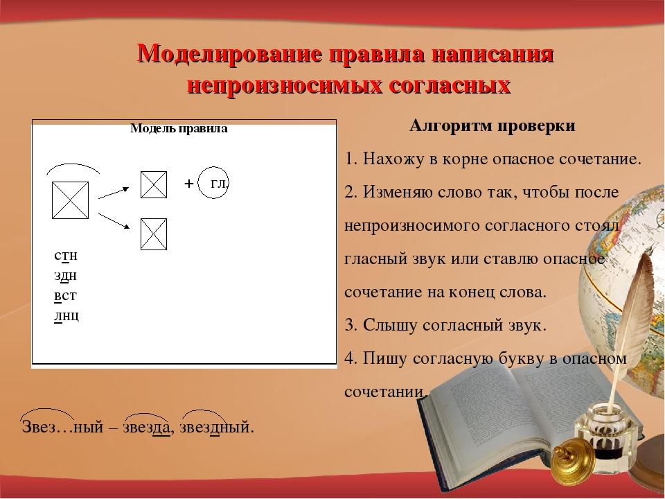 Моделирование правила написания непроизносимых согласных Алгоритм проверки 1....