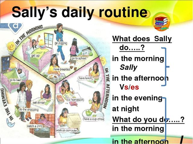 lesson plan daily routines 1 lesson plan 2 grade: 9 numbers of students: 40 topic: my daily routine grammar focus: present tense material: imagines, video (my daily 10 writing my daily routine: time 30 minute: in this activity, the students must read a daily routine that teacher gives them, then they are going to write.