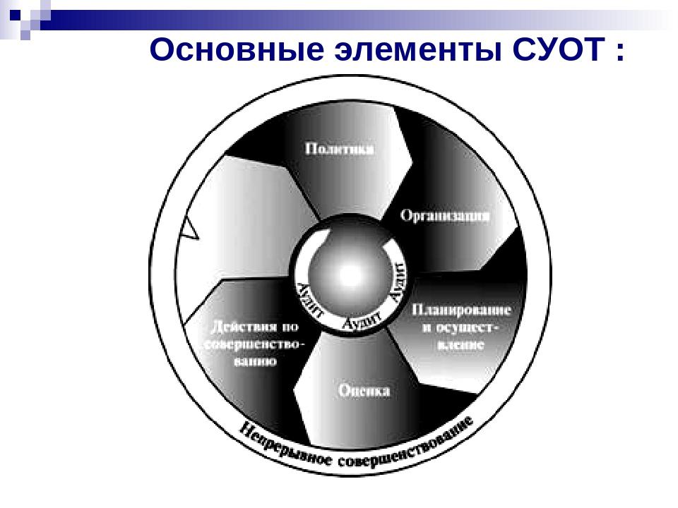 система управления охраны труда в картинках здоровья, успехов