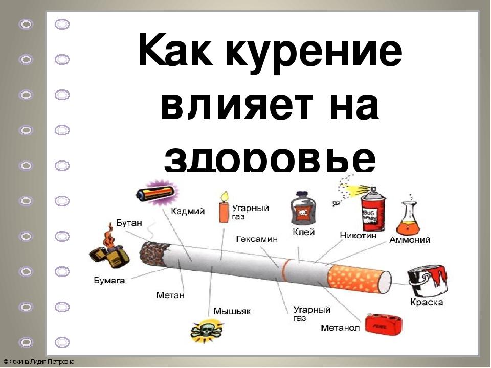 Все картинки про курение и чему курение вредит