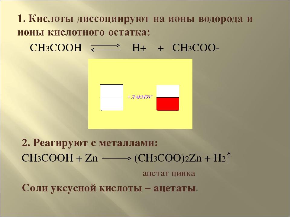 CH3COOH H+ + CH3COO- 2. Реагируют с металлами: CH3COOH + Zn (CH3COO)2Zn + H2...